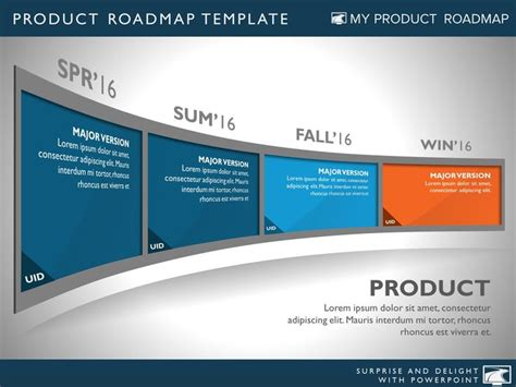 product roadmap powerpoint template 50 best images about product roadmaps on