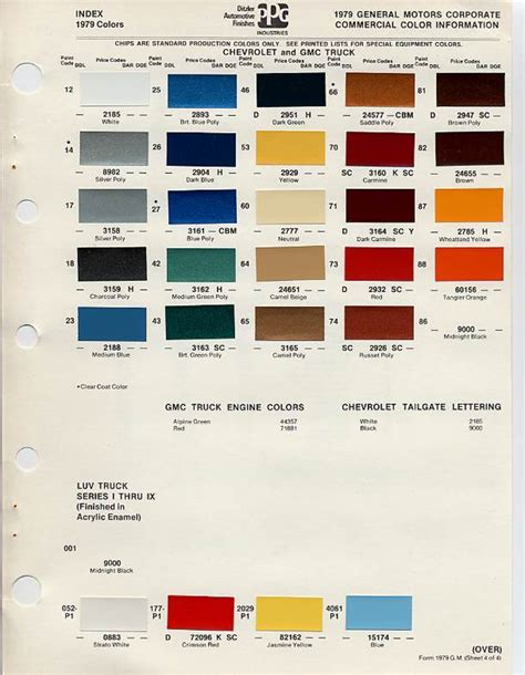 dupont paint colors automotive ideas dupont imron aircraft paint the best and aircraft