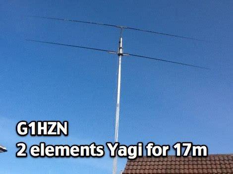 meter antennas