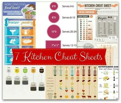 your cheat sheet to the best home d 233 cor advice stylecaster 25 best images about kitchen conversion charts on