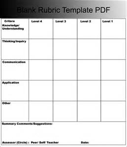 Rubrics Template by Rubrics Template Rubric Written Research Paper 25 Best