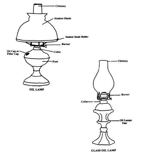 Replacement Glass Shade For Chandelier Oil Lamp Custom Lighting Repair