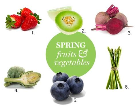 How Well Do You Springs Vegetables by Fruits And Veggies Well Would You Lookahere
