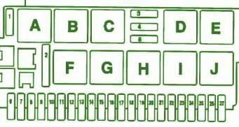 fuse box diagram mercedes 2000 s500 mercedes fuse box diagram