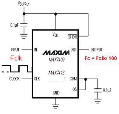 design techniques for switched capacitor filter switched capacitor filter design 28 images the story of clark maxwell and switched capacitor