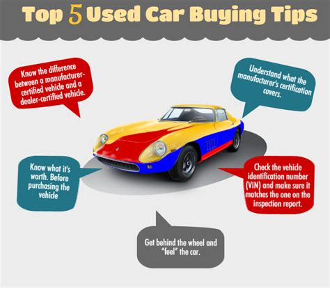 5 tips for buying a used car top 5 buying tips