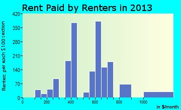 houses for rent in chino valley az chino valley az arizona houses apartments rent