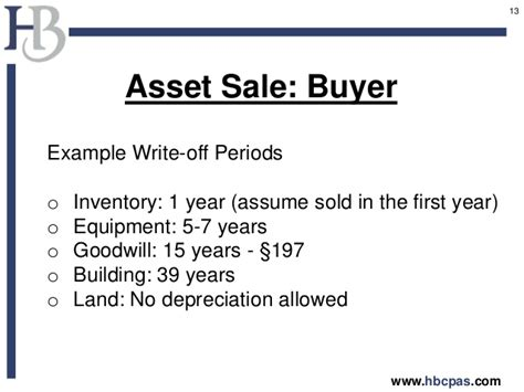 tax consequences of asset vs stock sales