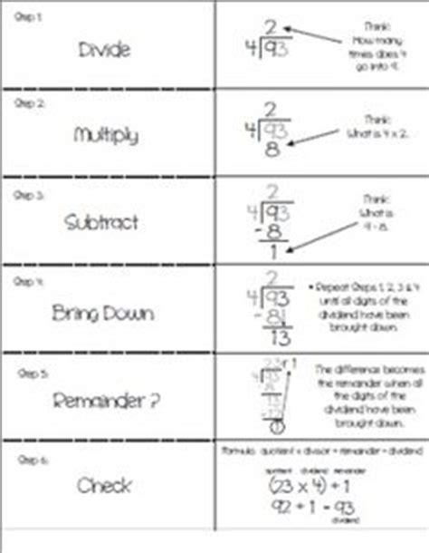 Division Step By Step Worksheet by How To Divide Step By Step Lesupercoin Printables Worksheets