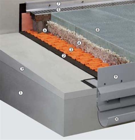 keramikplatten in splitt verlegen belagskonstruktion auf kies splittschicht schl 252 ter systems