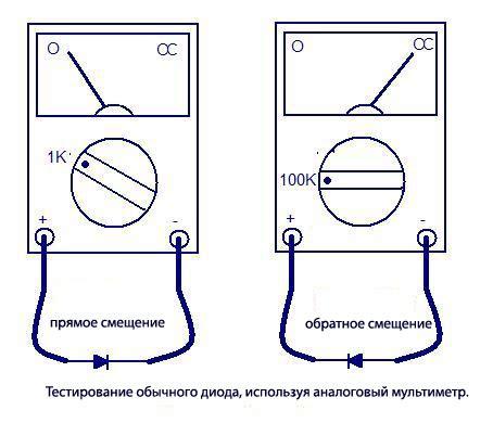 how to test zener diode pdf diode testing using multimeter pdf todayrealpl