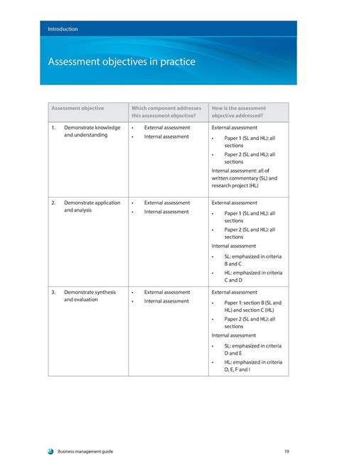 Ib History Essay Rubric by Extended Essay Rubric For History