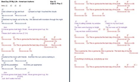 Best Day Guitar Chords