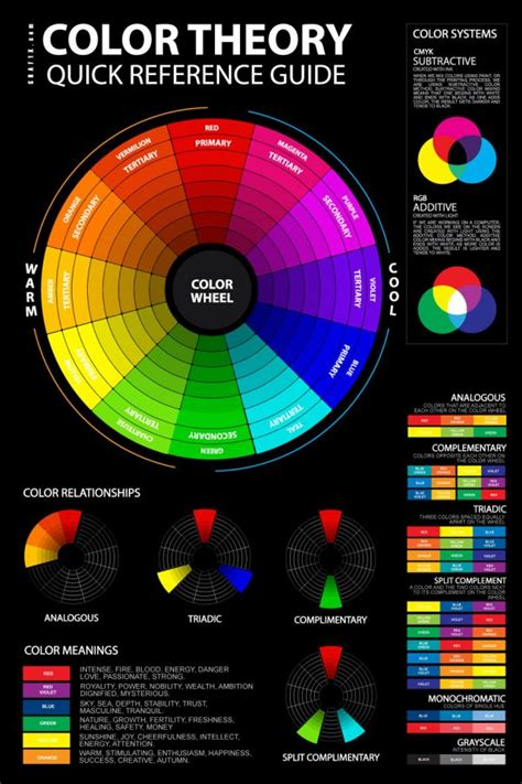 color theory basics color theory basics for artists designers painters in