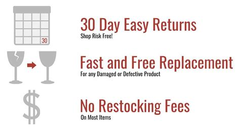 Site I Like Refund And Amazons 30 Day Price Guarantee by Returns Faucetlist