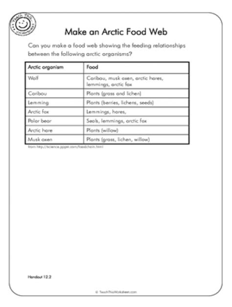 Create My Own Worksheet by Make Your Own Worksheet Abitlikethis