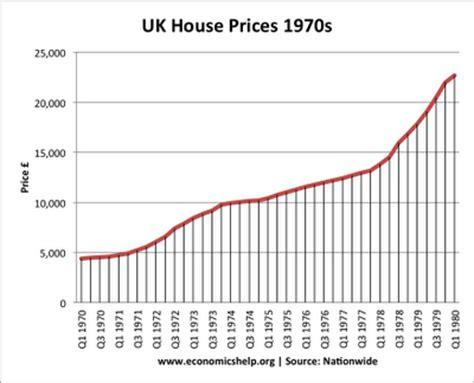 economics essays the economy of the 1970s