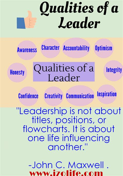 What Qualities Make A Leader Essay by Quotes About Traits Quotesgram