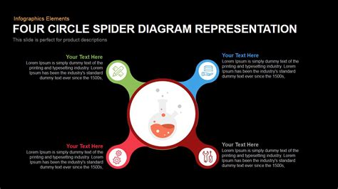 circle spider diagram representation powerpoint keynote