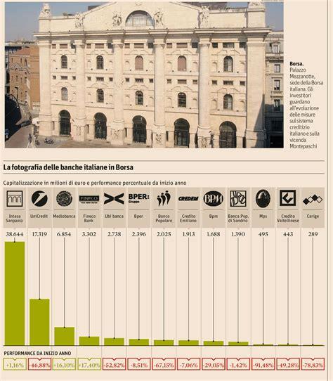 borsa banche la fotografia della banche italiane in borsa info data