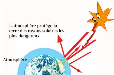 Armosphere L l atmosph 232 re t 234 te 224 modeler
