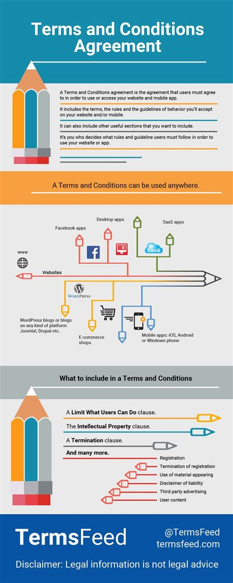 app terms and conditions template 45 best terms and conditions images on