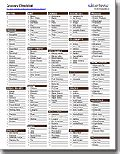 free printable grocery list and shopping list template