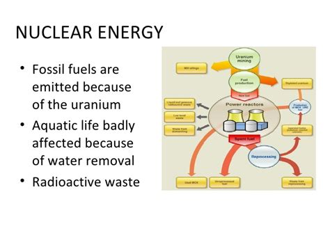 energy its use and the environment environmental impact of energy sources