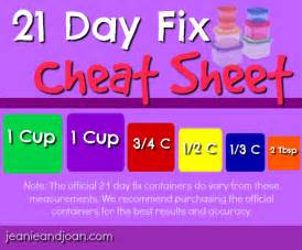 21 Day Fix Containers » Home Design 2017