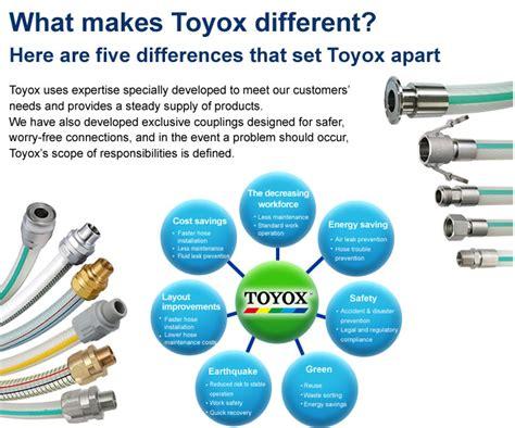 Selang Toyox Selang Industri toyox hose berkah jaya selang