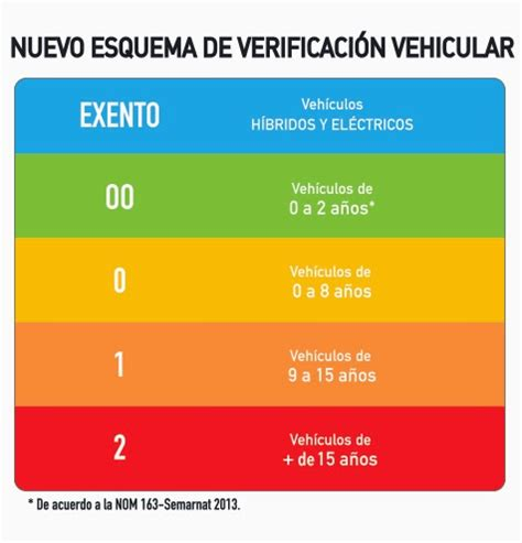 presentan calendario de verificacin vehicular 2016 para verificacion en el estado de mexico 2016 verificacion