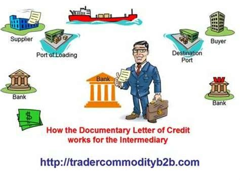 Documentary Letter Of Credit documentary letter of credit