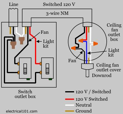 Wiring A Ceiling Fan With Light 2 Switches Wiring Diagram 4 Wire Ceiling Fan Switch Wiring Diagram Ceiling Fan Switch Wiring Diagram