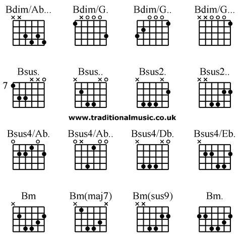 bm chord guitar chords chart bm