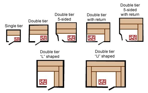 Small Bathroom Floor Plans With Shower size and height of the sauna build