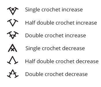 increase calculator knitting 17 best images about crochet sheets on