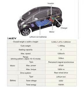 Mitsubishi I Miev Specs Mitsubishi I Miev Aux Usa Les Tests Se Pr 233 Cisent