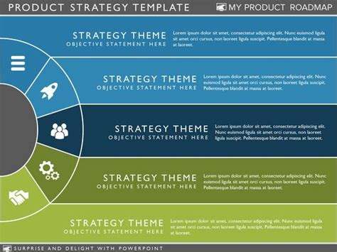 My Product Roadmap Strategy Roadmap Template