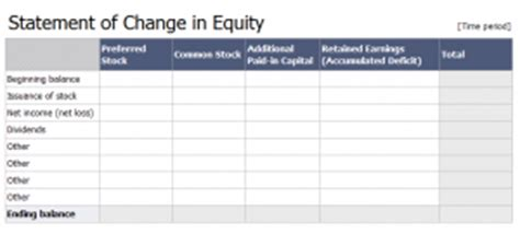 equity business plan template change in equity template