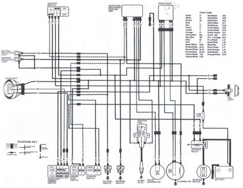 xr650l wiring diagram honda xr650l carburetor problems