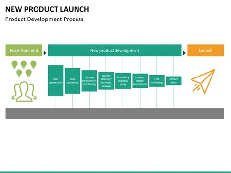 new product launch presentation template new product launch powerpoint template sketchbubble