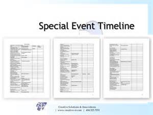 fundraising potential of special events