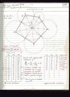 islamic geometric pattern names image result for how to draw simple islamic patterns