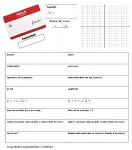 names and functions hello my name is the function name tag for important features of parent functions all