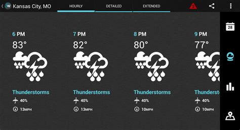 weather app android 5 most used android weather apps for m2appmonitor community