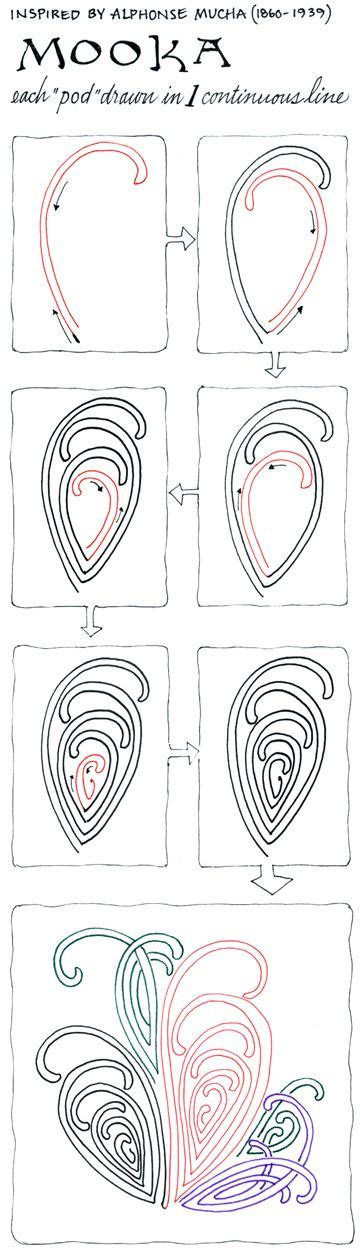 zentangle pattern mooka mooka how2 zentangel pinterest zentangle art