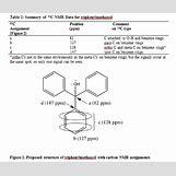 Triphenylmethanol Nmr Explanation | 952 x 800 png 224kB