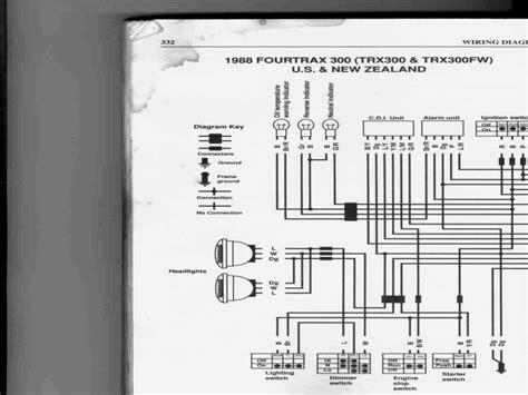 1990 honda 300 fourtrax wiring diagram wiring automotive