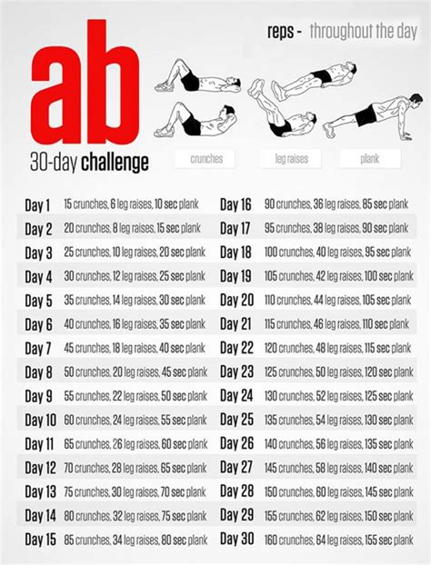 30 day ab challenge health fitness sixpack workout plan