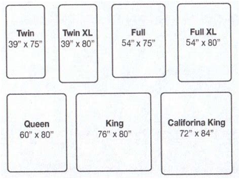 dimensions of queen size bed queen size mattress mattresses of queen mattress